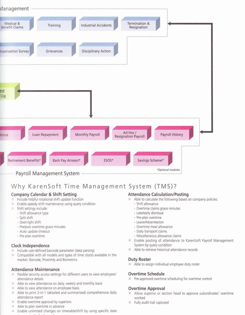 Human Resources Management System Mywin Systems Sdn Bhd