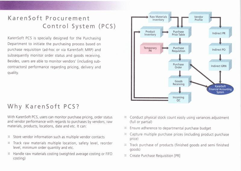 Procurement Control - MyWin Systems Sdn Bhd